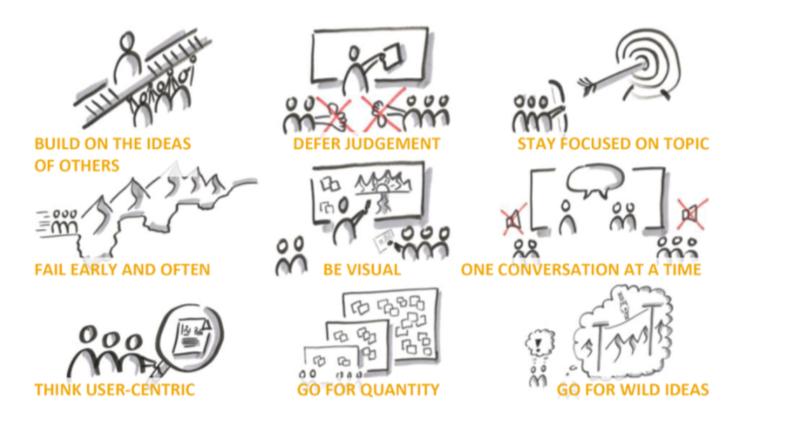Design-Thinking-ideace