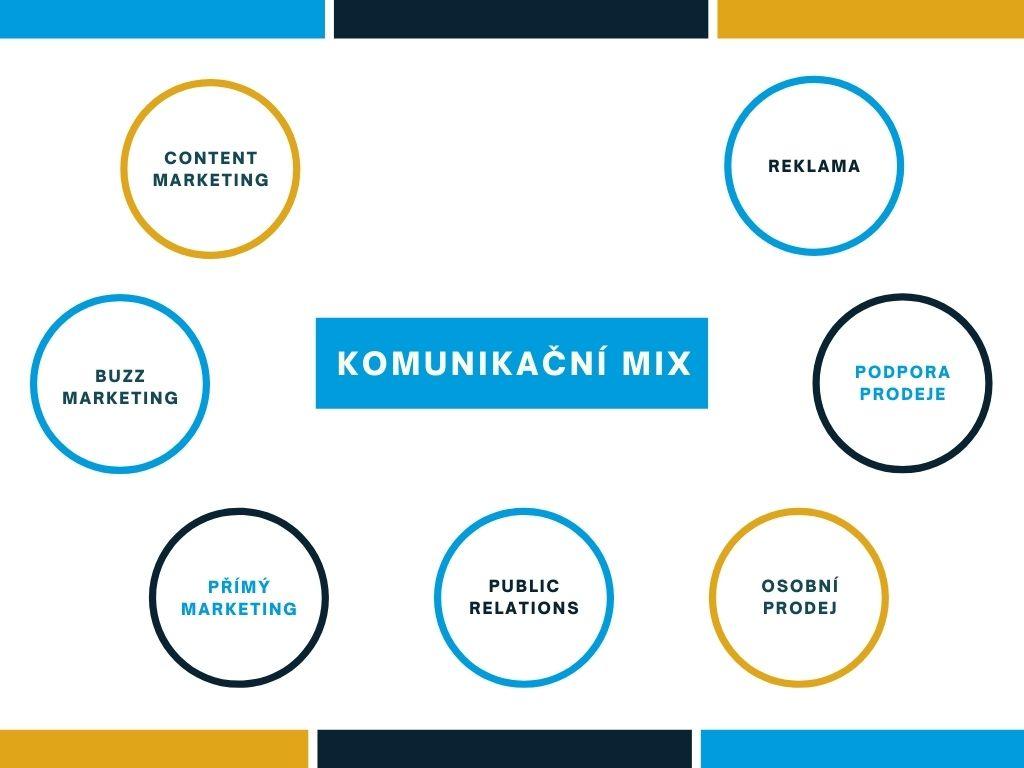 Marketingovy-mix-nastroje