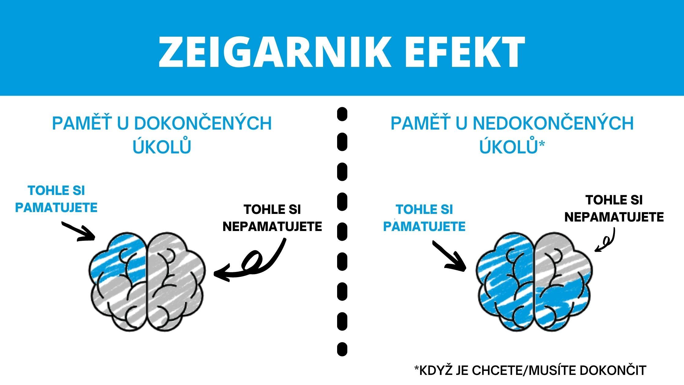 Zeigarnik-efekt
